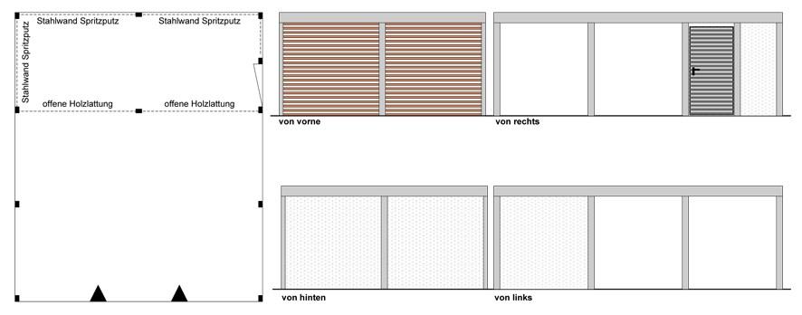 Garagengröße und Garagen Maße